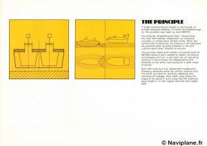 Brochure SEDAM 1975