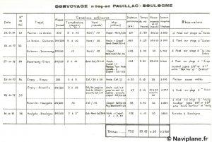 Tableau récapitulatif du voyage du Naviplane entre Pauillac et Boulogne